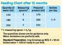 SALE HALF PRICE Holle Organic Infant Formula 3 - Toddler Formula (12+ months) 600gm Bulk Buy x 4 cases (BB 31.05.2021)